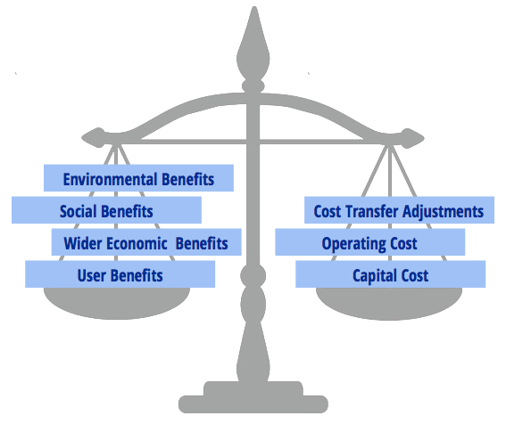services-benefit-cost-graphic